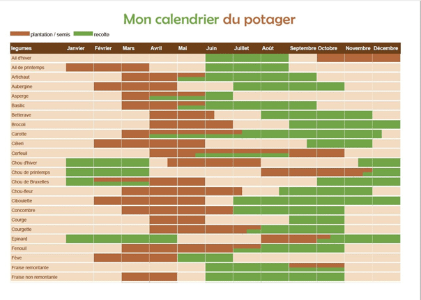 trecobat-calendrier-potager